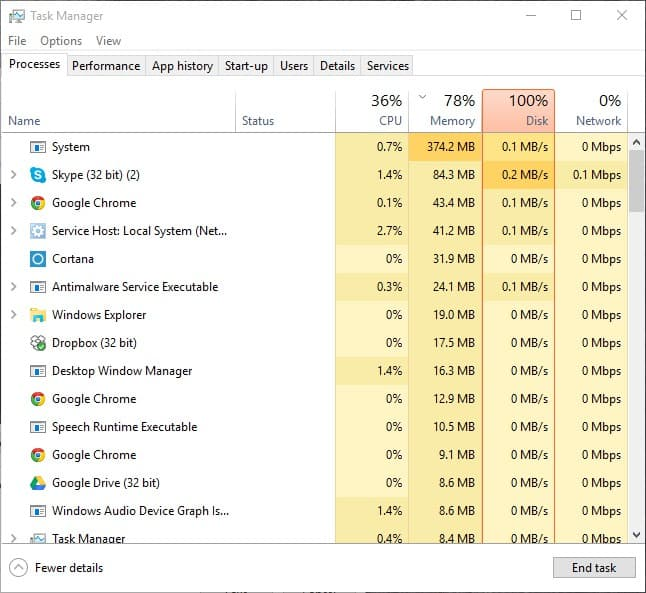 SSD Upgrade required - high disk usage in task manager